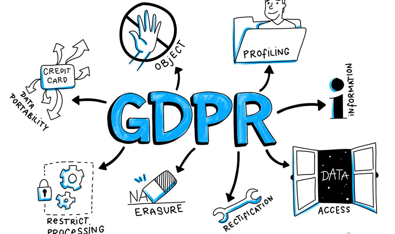 Όλα όσα πρέπει να γνωρίζετε για τον κανονισμό GDPR